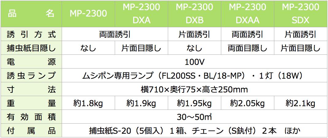 捕虫紙MP-2300 仕様