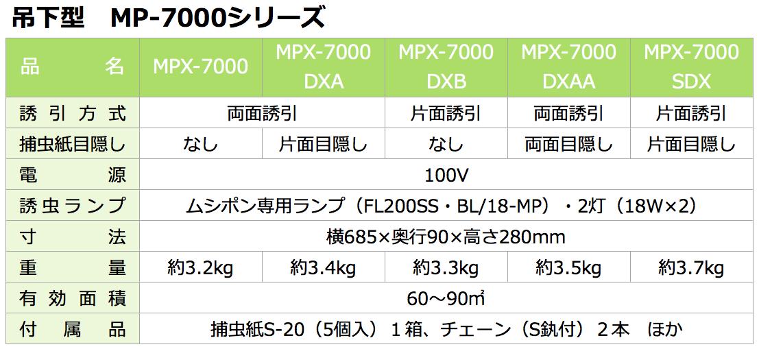 吊下型 MPX-7000シリーズ 仕様