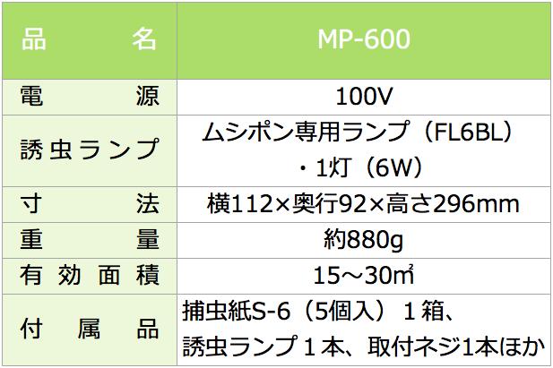 捕虫器 MP-600 仕様